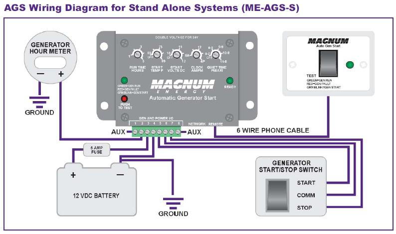 ME AGS S_Diagram me ags s_diagram jpg magnum ags wiring diagram at readyjetset.co